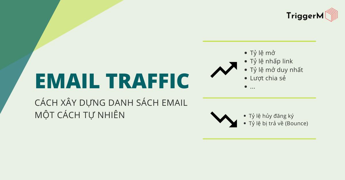 Email Traffic: Cách xây dựng danh sách email một cách tự nhiên