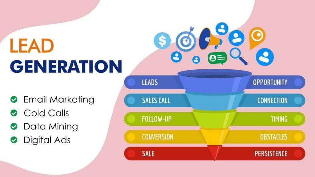 Nắm bắt thông tin khách hàng tiềm năng phù hợp